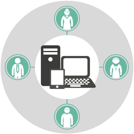 Répartition équitable des ordinateurs